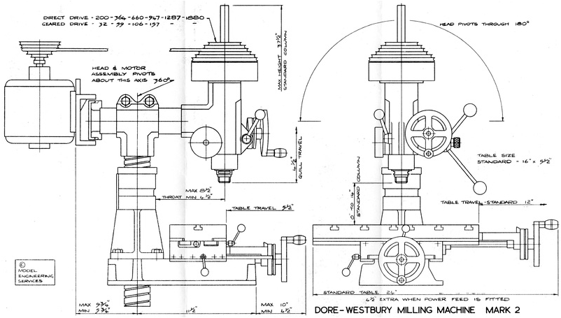 Dore Westbury Mill on pillar diagram